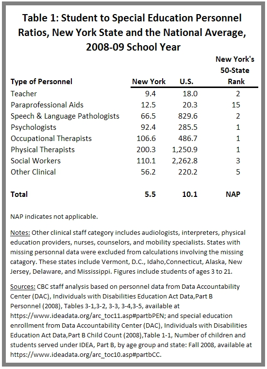 Student to Personnel Rations, Special Education, NY and National Average, 2009